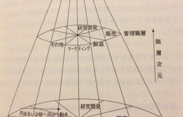 シャインの3次元モデル